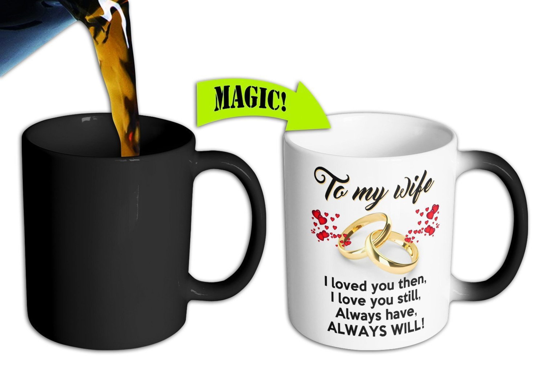 anniversary present for her color changing coffee mug to my wife